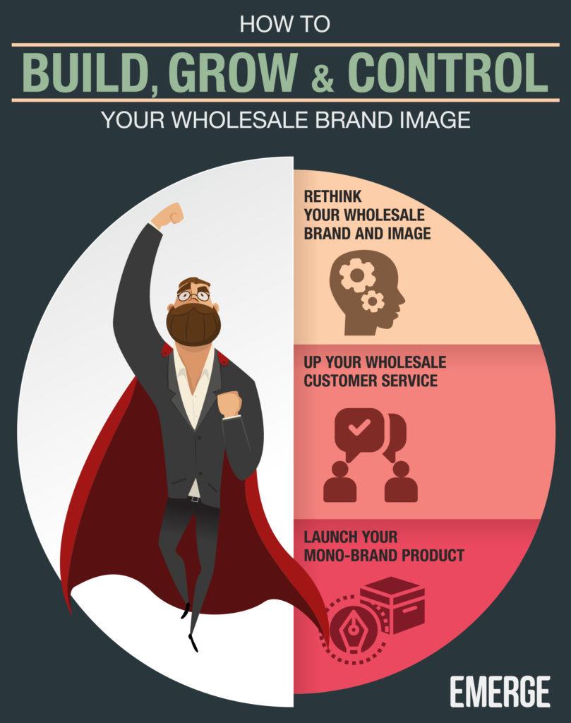 批发商如何打造和发展自有品牌形象